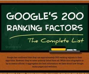 Care sunt factorii ce influenteaza pozitionarea unui site in Google?