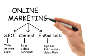 Ce strategii de marketing online pot folosi?